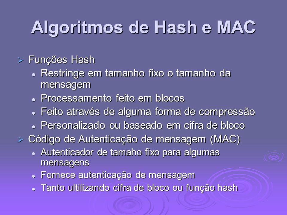 Algoritmos de Hash e MAC Funções Hash Funções Hash Restringe em tamanho fixo o tamanho da mensagem Restringe em tamanho fixo o tamanho da mensagem Pro