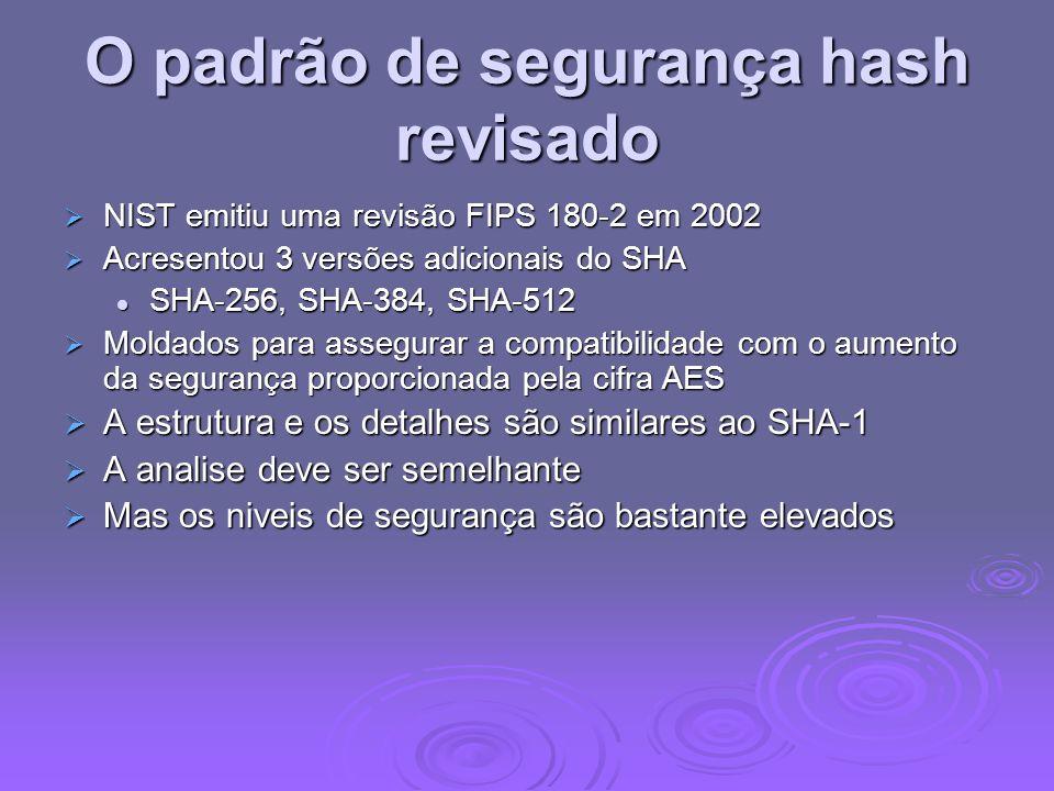 O padrão de segurança hash revisado NIST emitiu uma revisão FIPS 180-2 em 2002 NIST emitiu uma revisão FIPS 180-2 em 2002 Acresentou 3 versões adicion