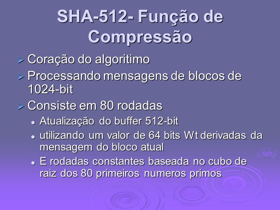 SHA-512- Função de Compressão Coração do algoritimo Coração do algoritimo Processando mensagens de blocos de 1024-bit Processando mensagens de blocos