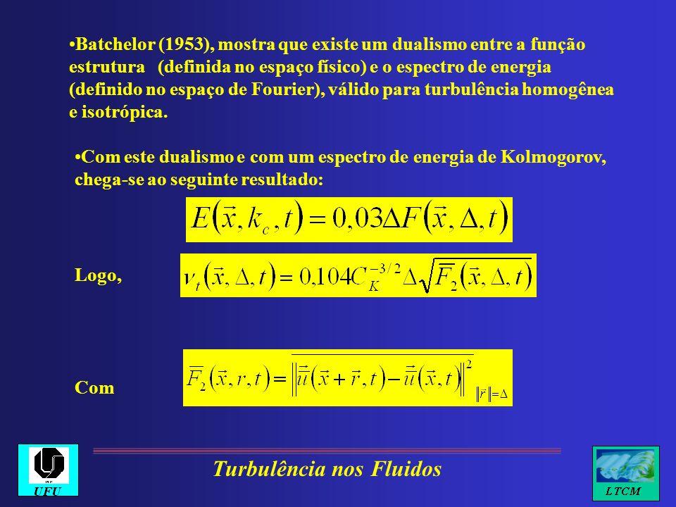 Batchelor (1953), mostra que existe um dualismo entre a função estrutura (definida no espaço físico) e o espectro de energia (definido no espaço de Fo