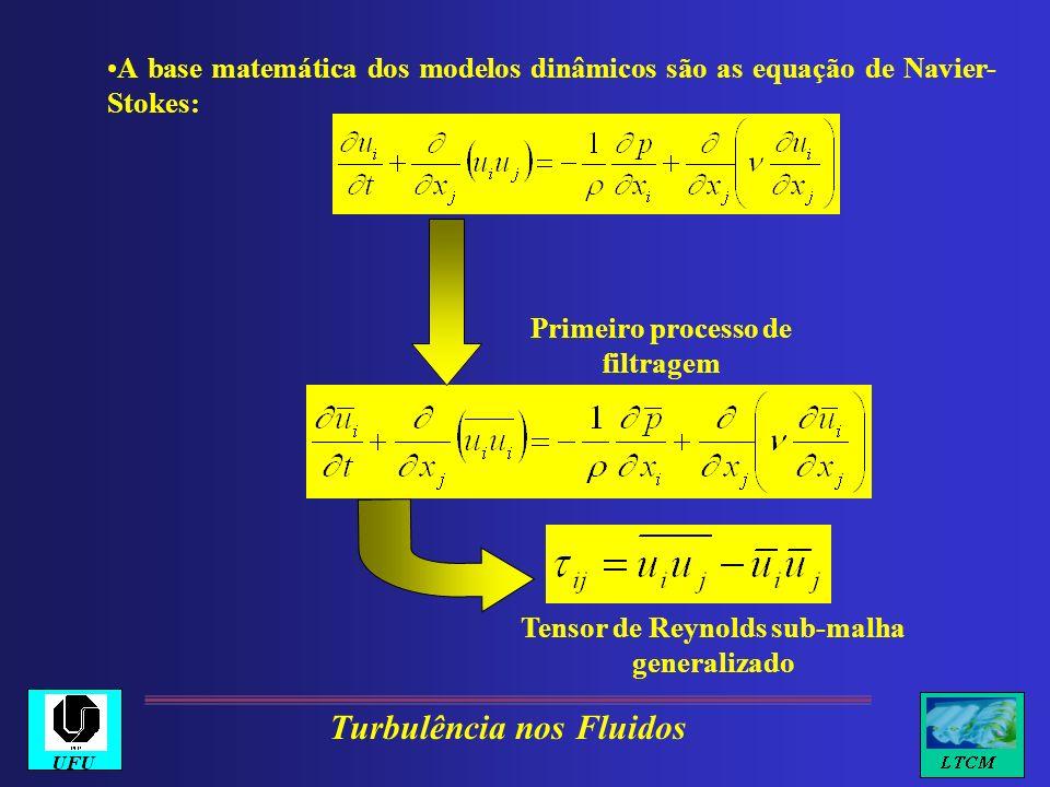 A base matemática dos modelos dinâmicos são as equação de Navier- Stokes: Primeiro processo de filtragem Tensor de Reynolds sub-malha generalizado Tur