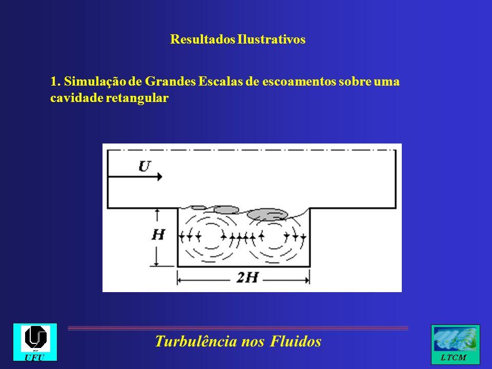 Resultados Ilustrativos 1. Simulação de Grandes Escalas de escoamentos sobre uma cavidade retangular Turbulência nos Fluidos