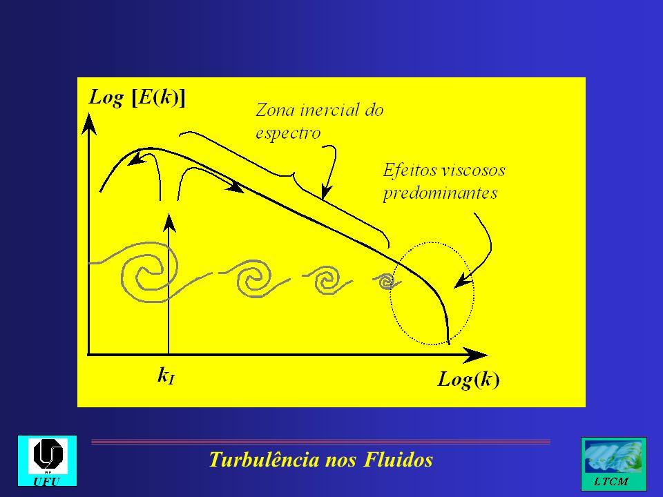 Modelo sub-malha Função Estrutura de Velocidade Chollet e Lesieur (1982) apresentaram o formalismo para o cálculo de (viscosidade turbulenta) e (difusibidade turbulenta) no espaço de Fourier Eles chegaram à seguinte expressão para a viscosidade turbulenta no espaço de Fourier: A constante t + é determinada fazendo-se um balanço de energia como segue: Turbulência nos Fluidos