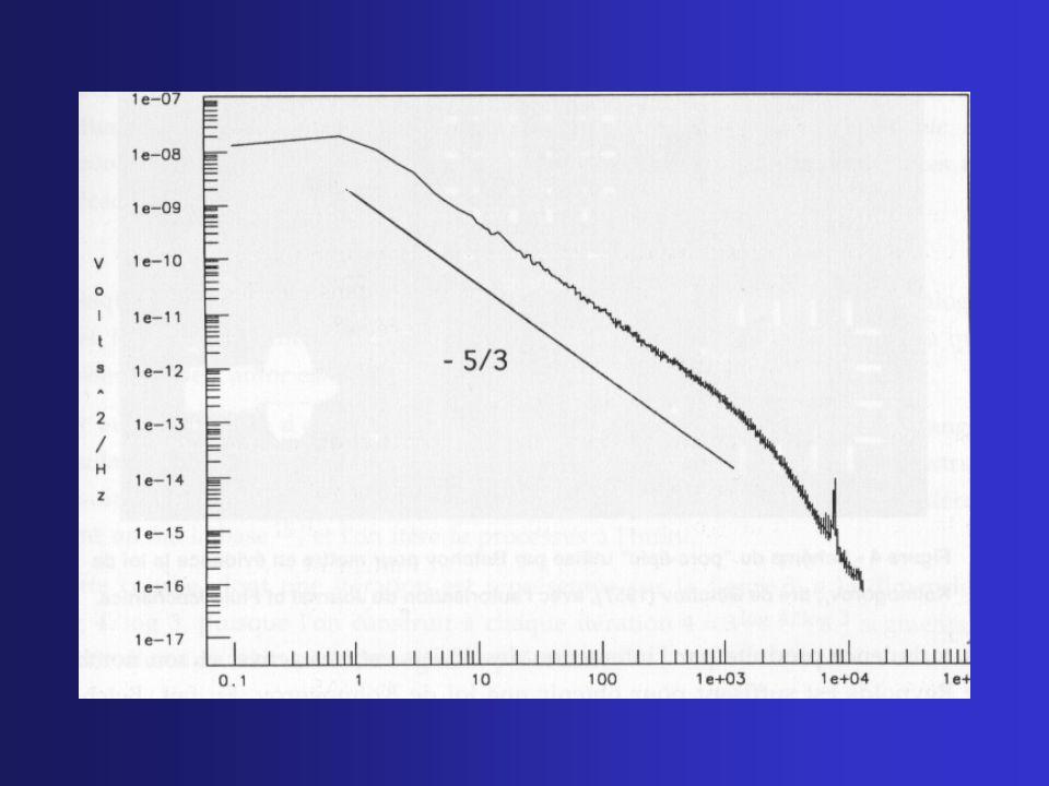 Considerando-se Obtém-se Observa-se que o cálculo da viscosidade turbulenta no espaço de Fourier exige determinar o nível de energia cinética turbulenta na freqüência de corte.