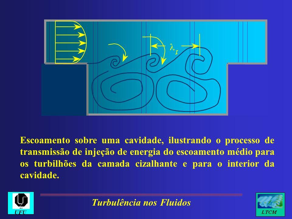 Modelagem Sub-Malha da Turbulência Modelagem Sub-Malha de Smagorinsky Modelagem Função Estrutura de Velocidade Modelagem Dinâmica Turbulência nos Fluidos Simulação Numérica Direta - SND Simulação Numérica Clássica Simulação de Grandes Escalas