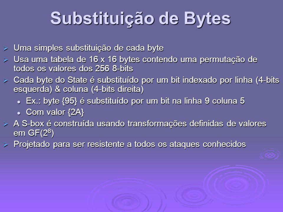 Substituição de Bytes Uma simples substituição de cada byte Uma simples substituição de cada byte Usa uma tabela de 16 x 16 bytes contendo uma permuta