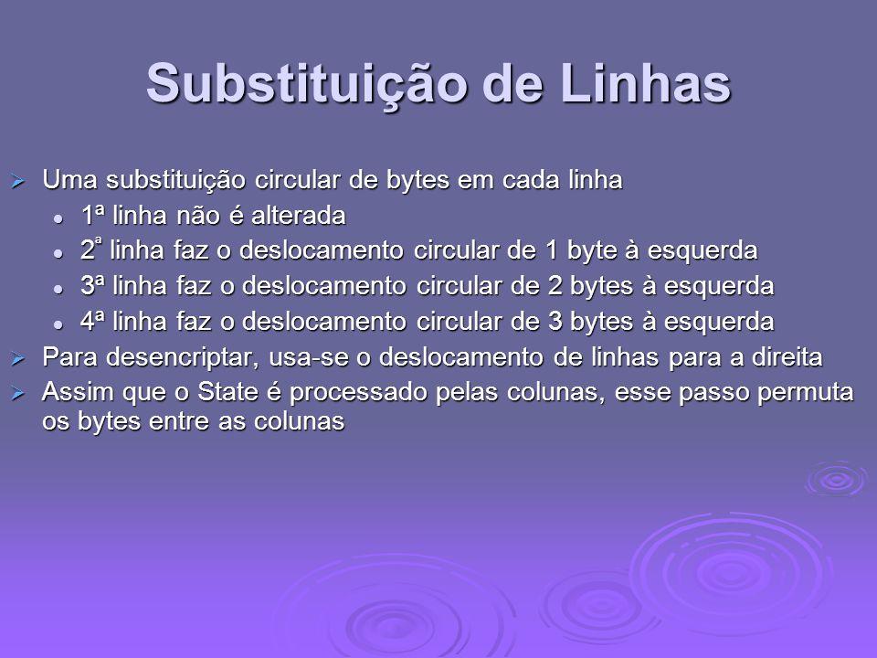 Substituição de Linhas Uma substituição circular de bytes em cada linha Uma substituição circular de bytes em cada linha 1ª linha não é alterada 1ª li