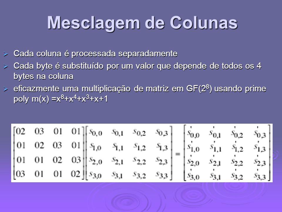 Mesclagem de Colunas Cada coluna é processada separadamente Cada coluna é processada separadamente Cada byte é substituído por um valor que depende de