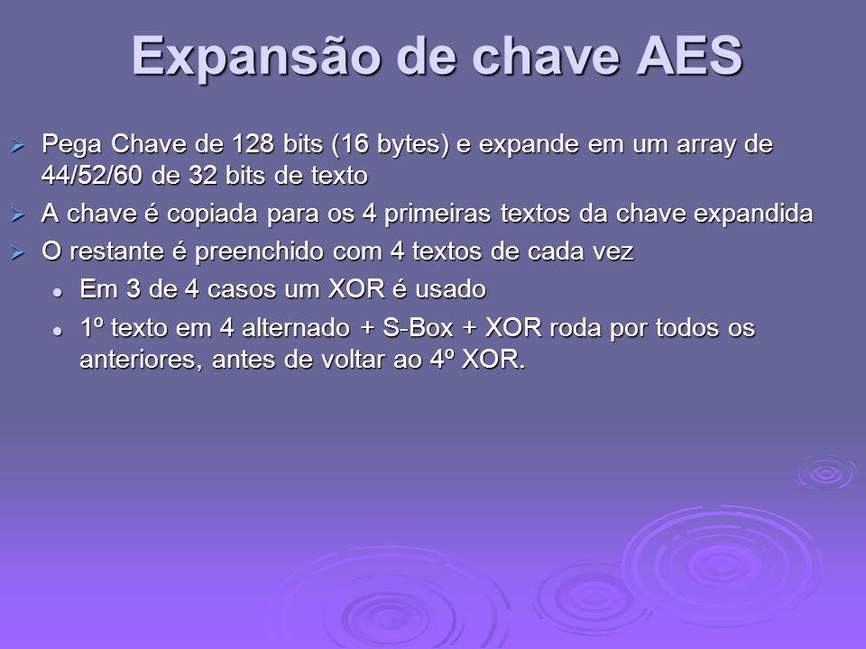 Expansão de chave AES Pega Chave de 128 bits (16 bytes) e expande em um array de 44/52/60 de 32 bits de texto Pega Chave de 128 bits (16 bytes) e expa