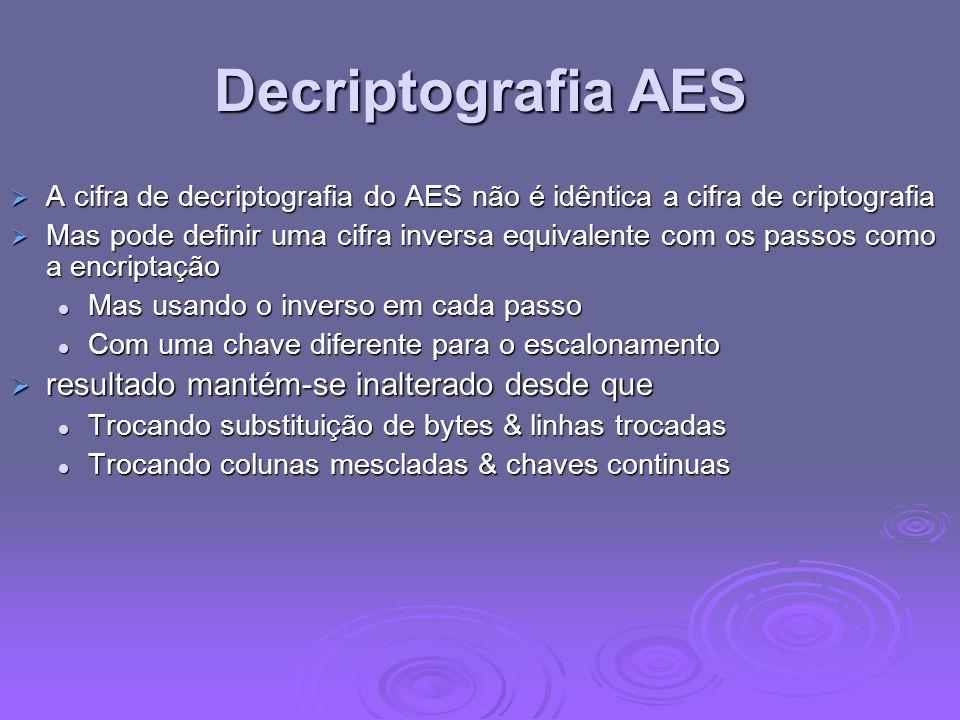 Decriptografia AES A cifra de decriptografia do AES não é idêntica a cifra de criptografia A cifra de decriptografia do AES não é idêntica a cifra de