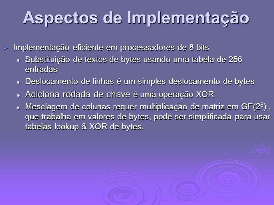 Aspectos de Implementação Implementação eficiente em processadores de 8 bits Implementação eficiente em processadores de 8 bits Substituição de textos