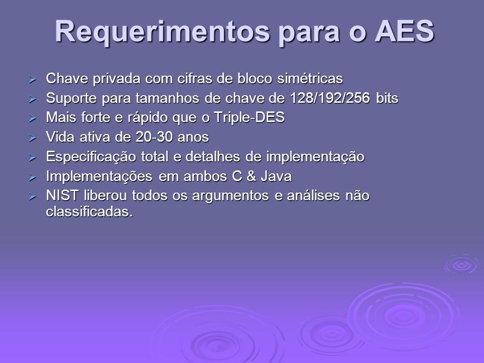 Requerimentos para o AES Chave privada com cifras de bloco simétricas Chave privada com cifras de bloco simétricas Suporte para tamanhos de chave de 1