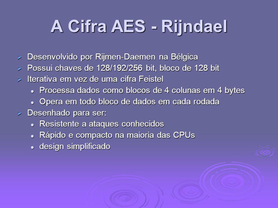 A Cifra AES - Rijndael Desenvolvido por Rijmen-Daemen na Bélgica Desenvolvido por Rijmen-Daemen na Bélgica Possui chaves de 128/192/256 bit, bloco de