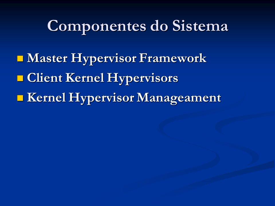 Componentes do Sistema Master Hypervisor Framework Master Hypervisor Framework Client Kernel Hypervisors Client Kernel Hypervisors Kernel Hypervisor M