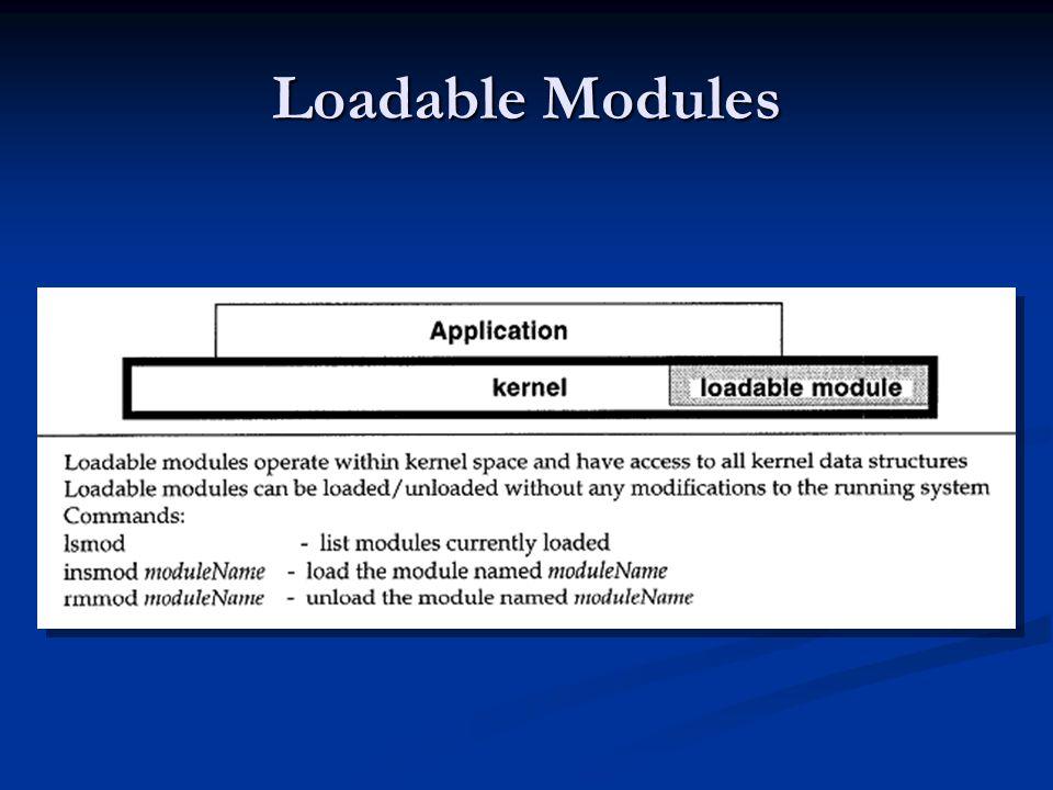 Master Kernel Hypervisor(2) User space daemons.User space daemons.