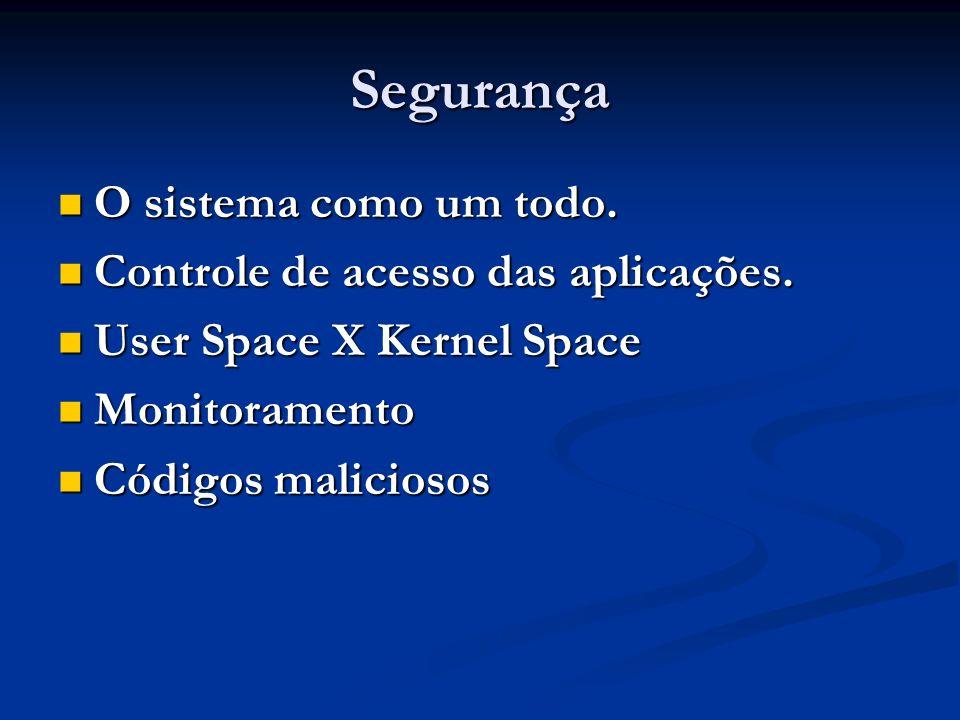 Segurança O sistema como um todo. O sistema como um todo. Controle de acesso das aplicações. Controle de acesso das aplicações. User Space X Kernel Sp