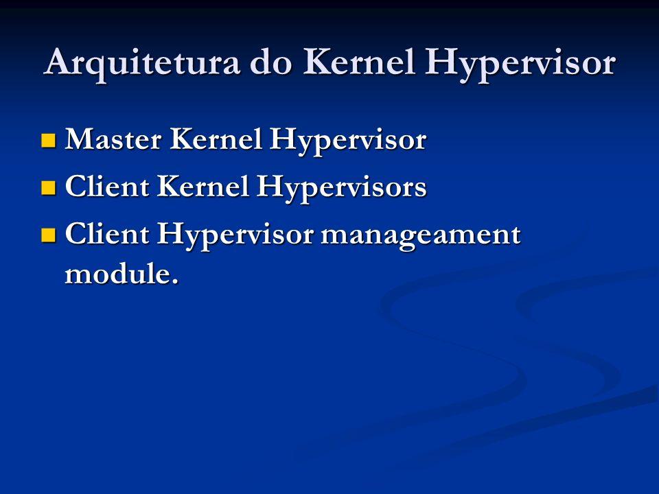 Arquitetura do Kernel Hypervisor Master Kernel Hypervisor Master Kernel Hypervisor Client Kernel Hypervisors Client Kernel Hypervisors Client Hypervis