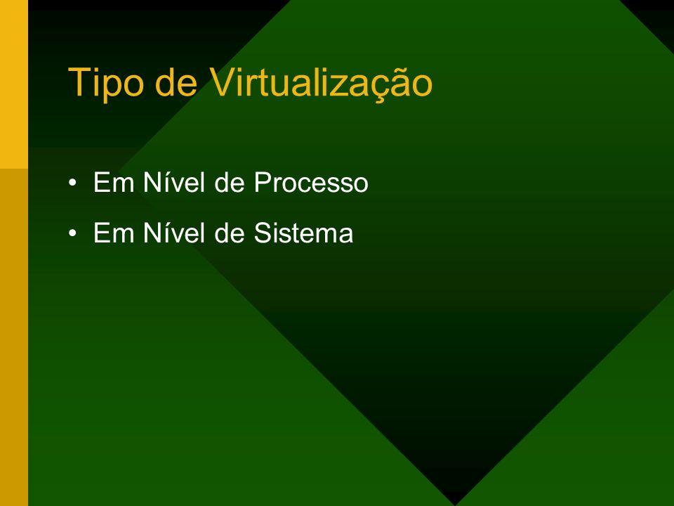 Tipo de Virtualização Em Nível de Processo Em Nível de Sistema