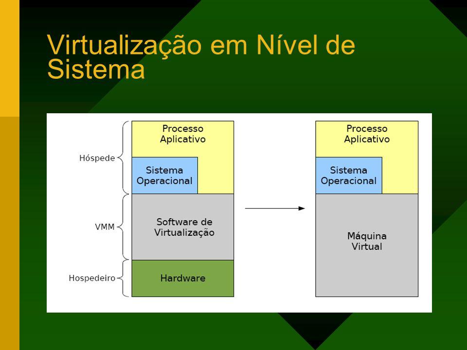 Virtualização em Nível de Sistema