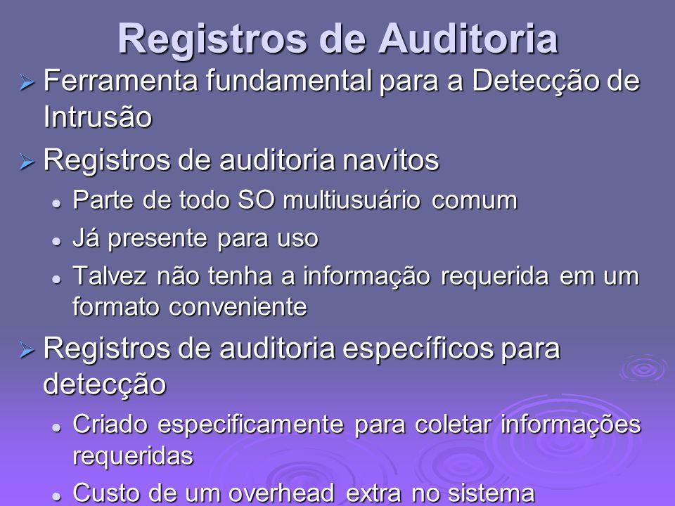 Registros de Auditoria Ferramenta fundamental para a Detecção de Intrusão Ferramenta fundamental para a Detecção de Intrusão Registros de auditoria na