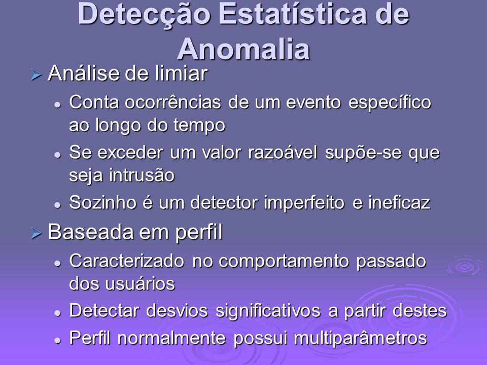 Detecção Estatística de Anomalia Análise de limiar Análise de limiar Conta ocorrências de um evento específico ao longo do tempo Conta ocorrências de