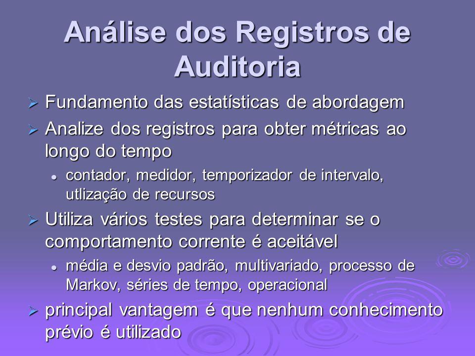 Análise dos Registros de Auditoria Fundamento das estatísticas de abordagem Fundamento das estatísticas de abordagem Analize dos registros para obter