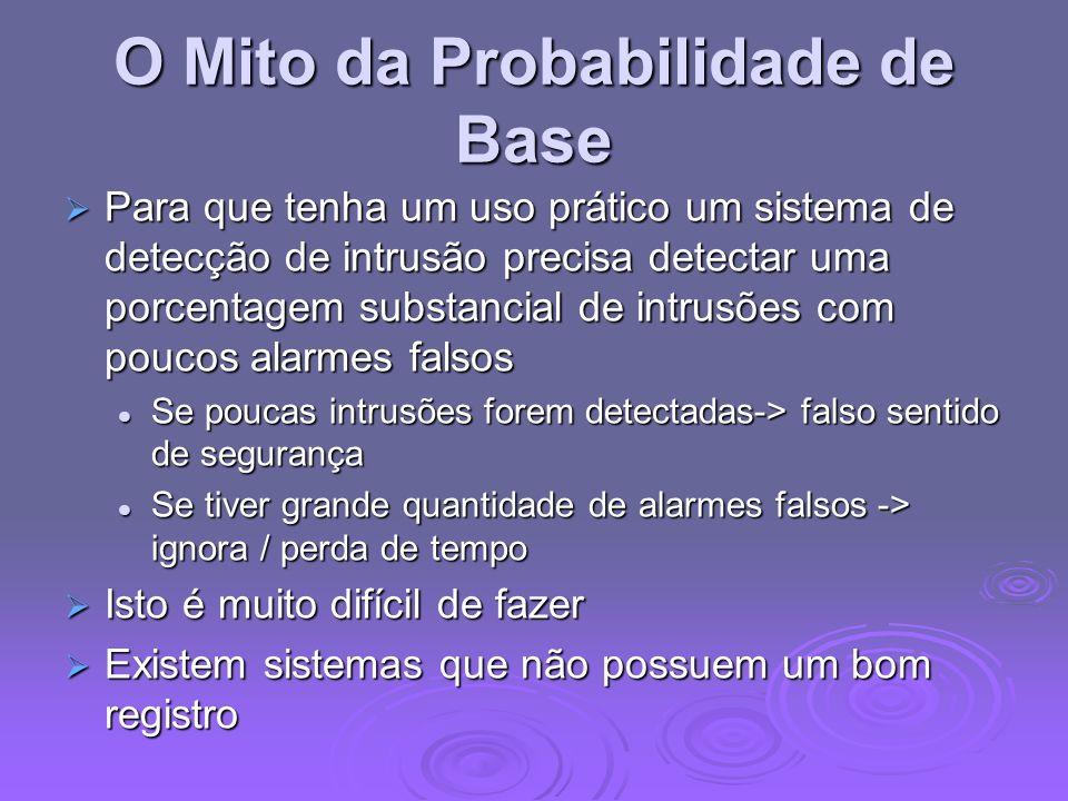 O Mito da Probabilidade de Base Para que tenha um uso prático um sistema de detecção de intrusão precisa detectar uma porcentagem substancial de intru