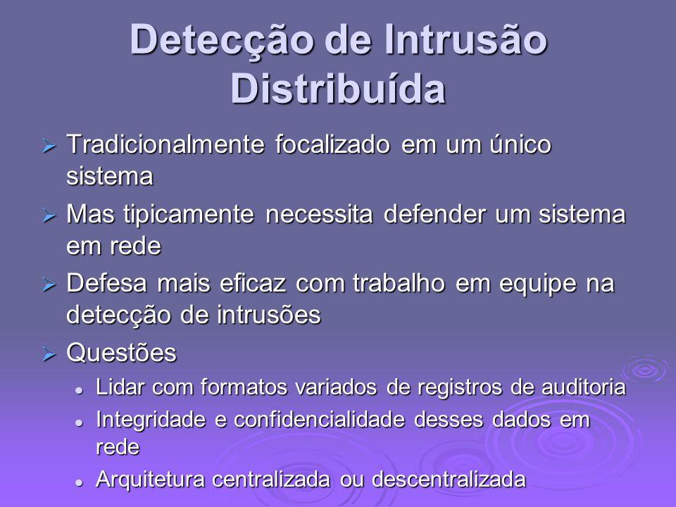 Detecção de Intrusão Distribuída Tradicionalmente focalizado em um único sistema Tradicionalmente focalizado em um único sistema Mas tipicamente neces