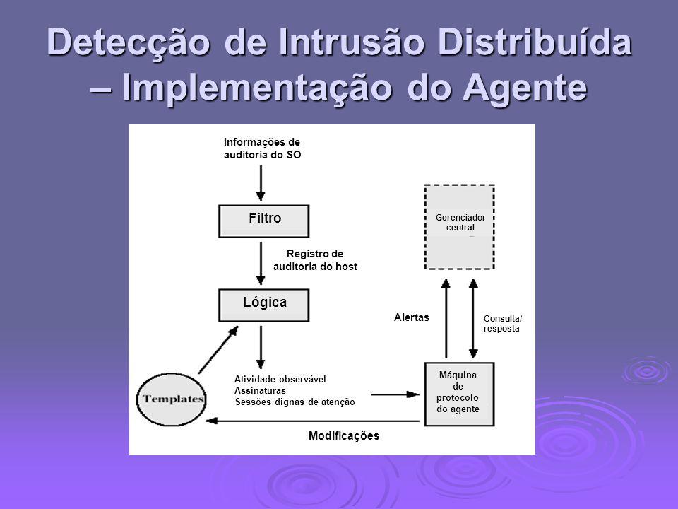 Detecção de Intrusão Distribuída – Implementação do Agente Informações de auditoria do SO Filtro Registro de auditoria do host Lógica Atividade observ