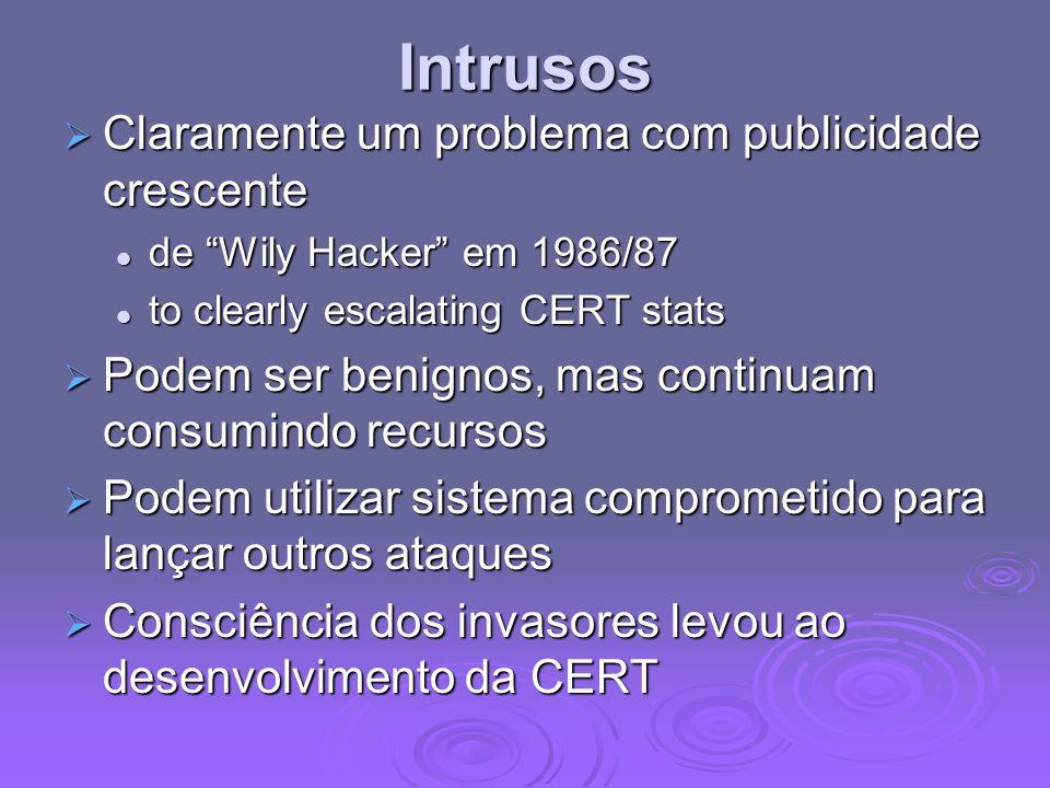 Intrusos Claramente um problema com publicidade crescente Claramente um problema com publicidade crescente de Wily Hacker em 1986/87 de Wily Hacker em