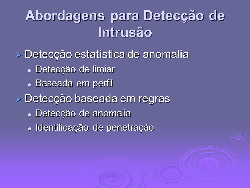 Abordagens para Detecção de Intrusão Detecção estatística de anomalia Detecção estatística de anomalia Detecção de limiar Detecção de limiar Baseada e