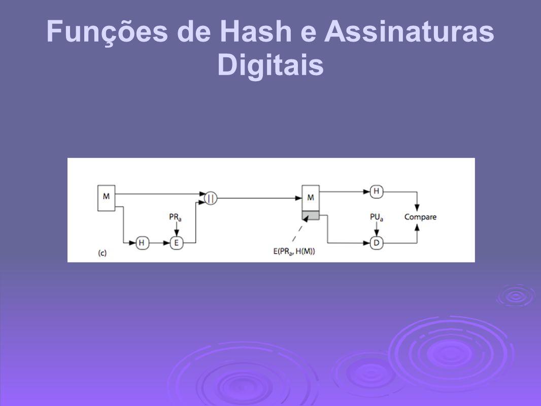 Requerimentos para Funções de Hash Pode ser aplicado a uma mensagem M de qualquer tamanho Produz saída de tamanho fixo h É fácil calcular h=H(M) para qualquer mensagem M Dado h é impossível de achar x tal que H(x)=h o one-way propriedade Dado x é impossível achar y tal que H(y)=H(x) o Fraca resistência a colisão É impossível achar qualquer x,y tal que H(y)=H(x) o Forte resistência a colisão