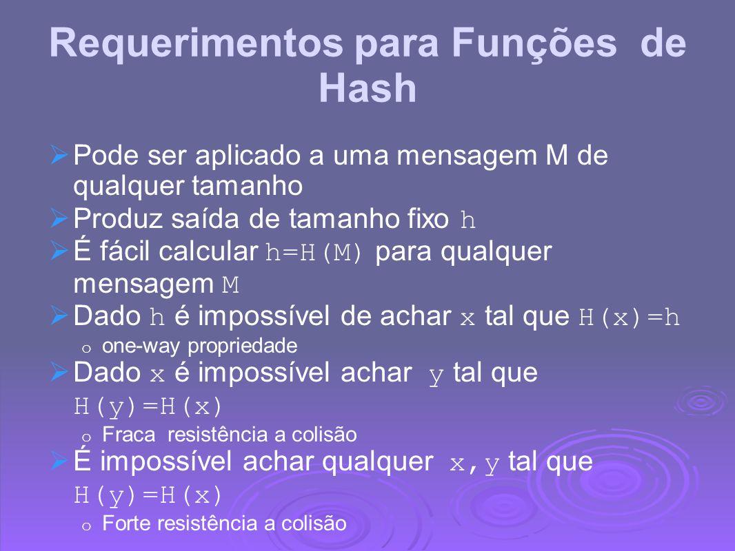 Requerimentos para Funções de Hash Pode ser aplicado a uma mensagem M de qualquer tamanho Produz saída de tamanho fixo h É fácil calcular h=H(M) para