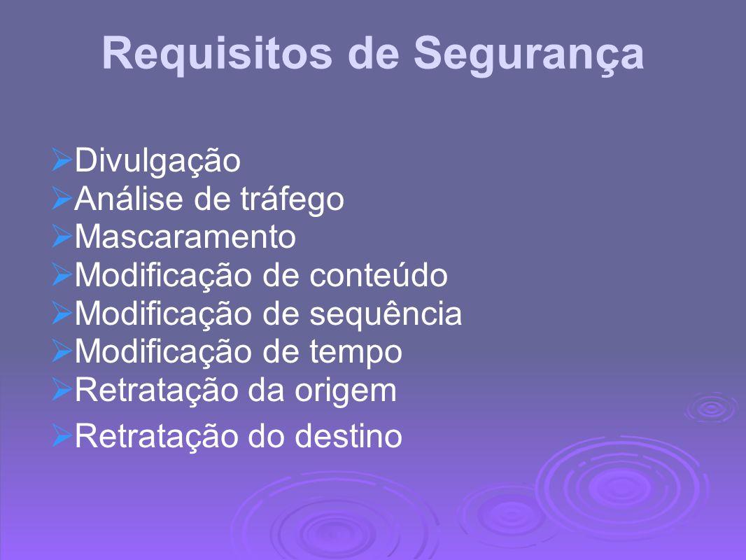 Requisitos de Segurança Divulgação Análise de tráfego Mascaramento Modificação de conteúdo Modificação de sequência Modificação de tempo Retratação da