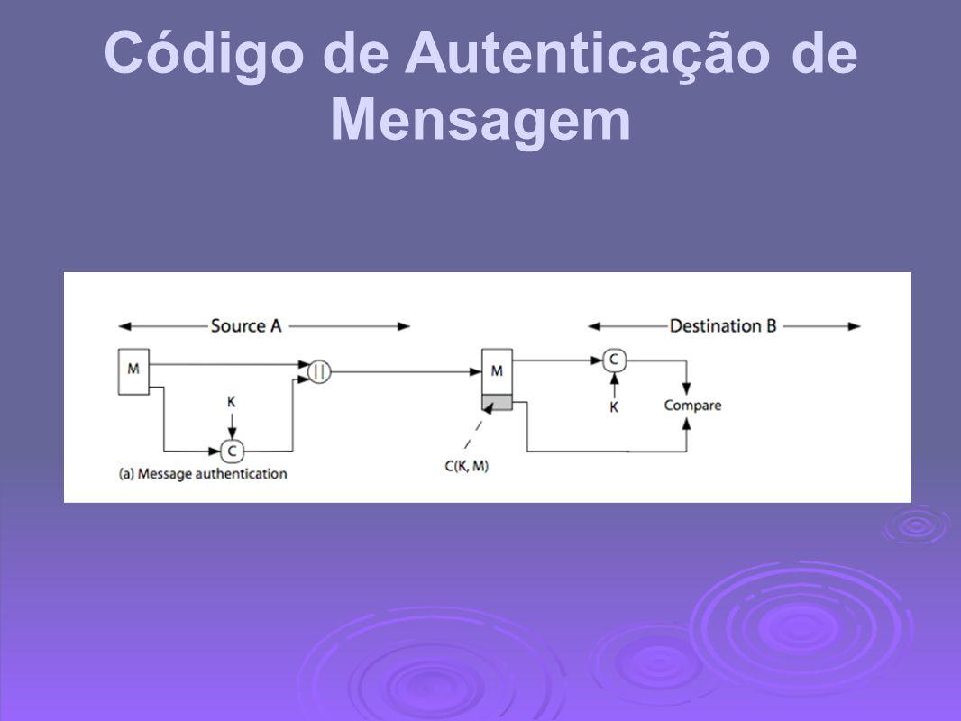 Como mostrado o MAC fornece autenticação Pode também usar encriptação por segredo o Geralmente usam chaves distintas para cada um o Pode calcular MAC, antes ou depois da criptografia o É geralmente considerado melhor se feito antes Por que usar o MAC.