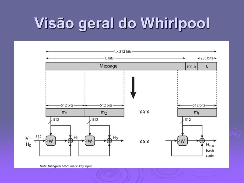 Visão geral do Whirlpool
