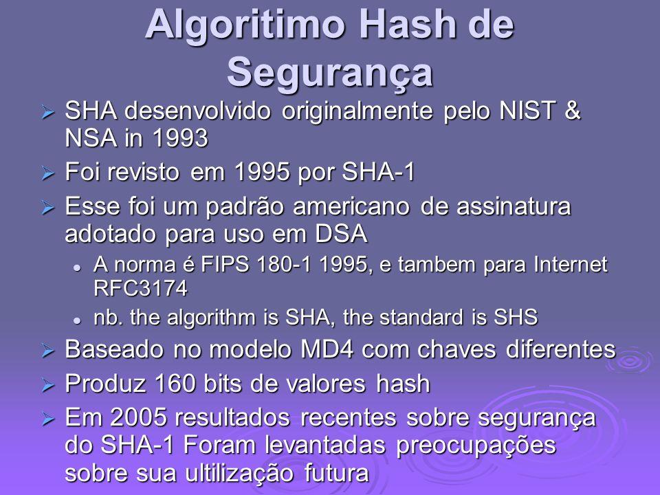 Algoritimo Hash de Segurança SHA desenvolvido originalmente pelo NIST & NSA in 1993 SHA desenvolvido originalmente pelo NIST & NSA in 1993 Foi revisto em 1995 por SHA-1 Foi revisto em 1995 por SHA-1 Esse foi um padrão americano de assinatura adotado para uso em DSA Esse foi um padrão americano de assinatura adotado para uso em DSA A norma é FIPS 180-1 1995, e tambem para Internet RFC3174 A norma é FIPS 180-1 1995, e tambem para Internet RFC3174 nb.