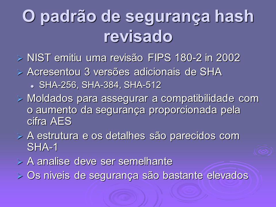 O padrão de segurança hash revisado NIST emitiu uma revisão FIPS 180-2 in 2002 NIST emitiu uma revisão FIPS 180-2 in 2002 Acresentou 3 versões adicionais de SHA Acresentou 3 versões adicionais de SHA SHA-256, SHA-384, SHA-512 SHA-256, SHA-384, SHA-512 Moldados para assegurar a compatibilidade com o aumento da segurança proporcionada pela cifra AES Moldados para assegurar a compatibilidade com o aumento da segurança proporcionada pela cifra AES A estrutura e os detalhes são parecidos com SHA-1 A estrutura e os detalhes são parecidos com SHA-1 A analise deve ser semelhante A analise deve ser semelhante Os niveis de segurança são bastante elevados Os niveis de segurança são bastante elevados