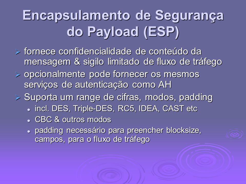 Encapsulamento de Segurança do Payload (ESP) fornece confidencialidade de conteúdo da mensagem & sigilo limitado de fluxo de tráfego fornece confidenc