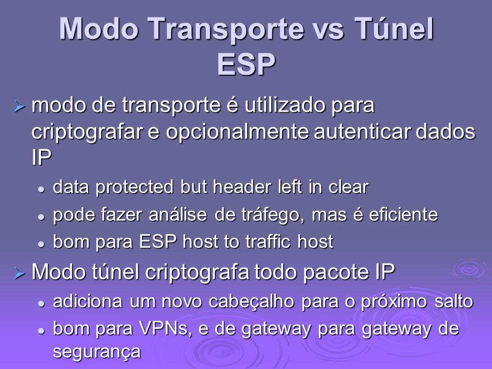 Modo Transporte vs Túnel ESP modo de transporte é utilizado para criptografar e opcionalmente autenticar dados IP modo de transporte é utilizado para
