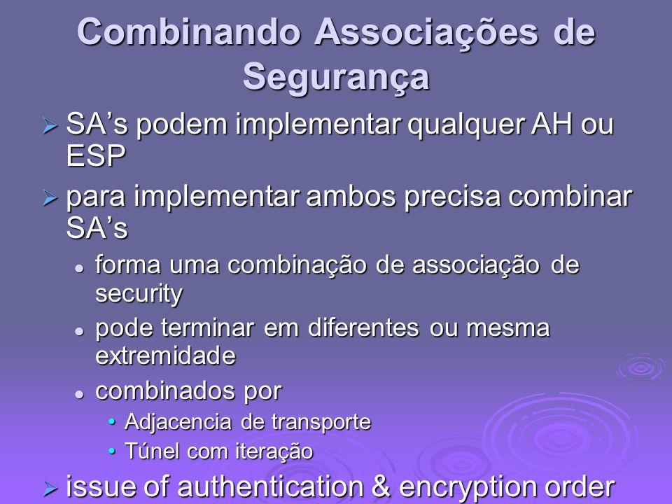 Combinando Associações de Segurança SAs podem implementar qualquer AH ou ESP SAs podem implementar qualquer AH ou ESP para implementar ambos precisa c