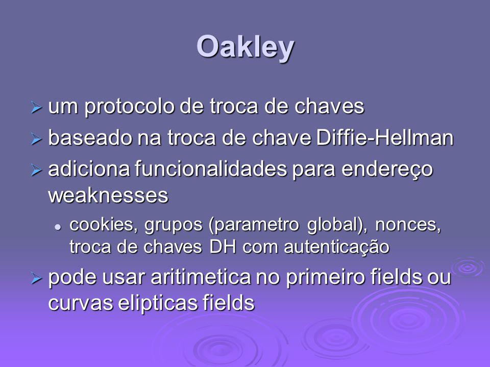 Oakley um protocolo de troca de chaves um protocolo de troca de chaves baseado na troca de chave Diffie-Hellman baseado na troca de chave Diffie-Hellm