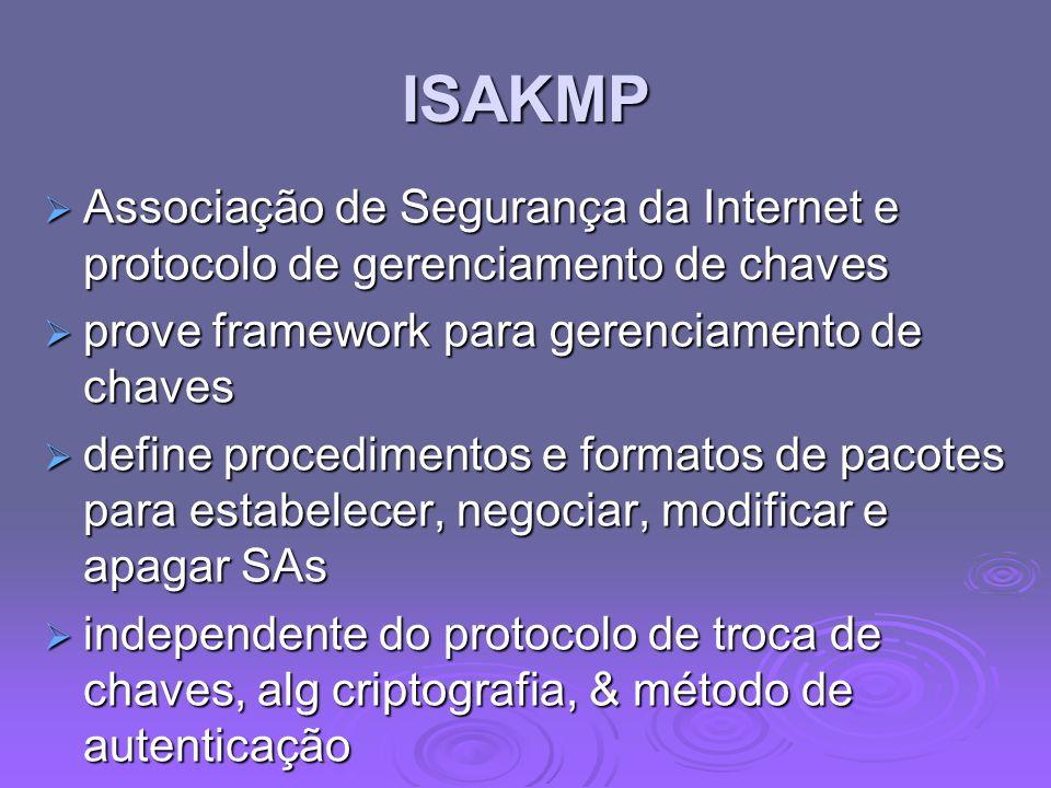 ISAKMP Associação de Segurança da Internet e protocolo de gerenciamento de chaves Associação de Segurança da Internet e protocolo de gerenciamento de