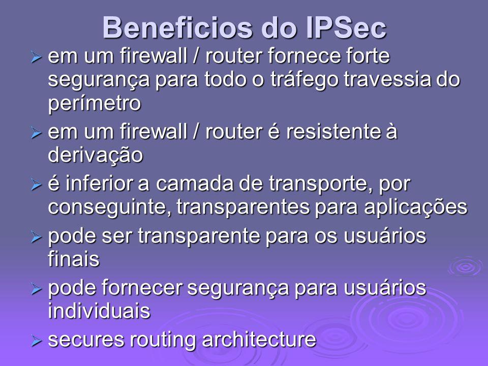 Beneficios do IPSec em um firewall / router fornece forte segurança para todo o tráfego travessia do perímetro em um firewall / router fornece forte s