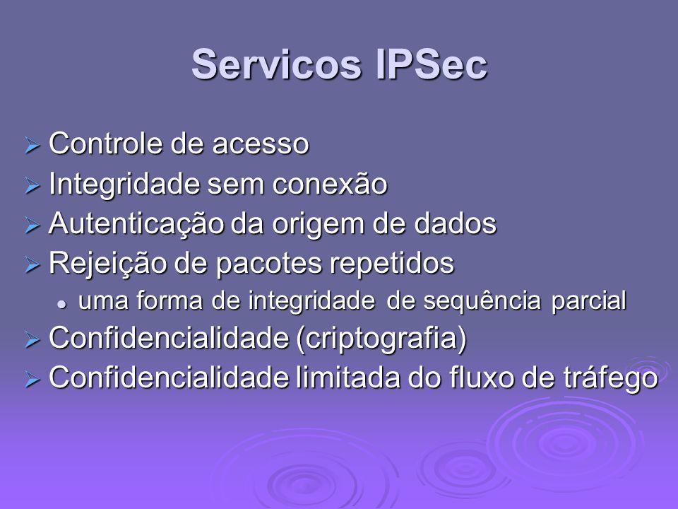 Servicos IPSec Controle de acesso Controle de acesso Integridade sem conexão Integridade sem conexão Autenticação da origem de dados Autenticação da o