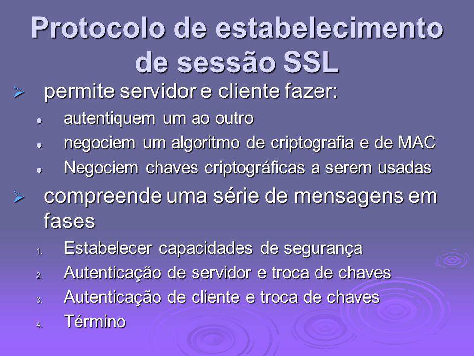 Protocolo de estabelecimento de sessão SSL permite servidor e cliente fazer: permite servidor e cliente fazer: autentiquem um ao outro autentiquem um