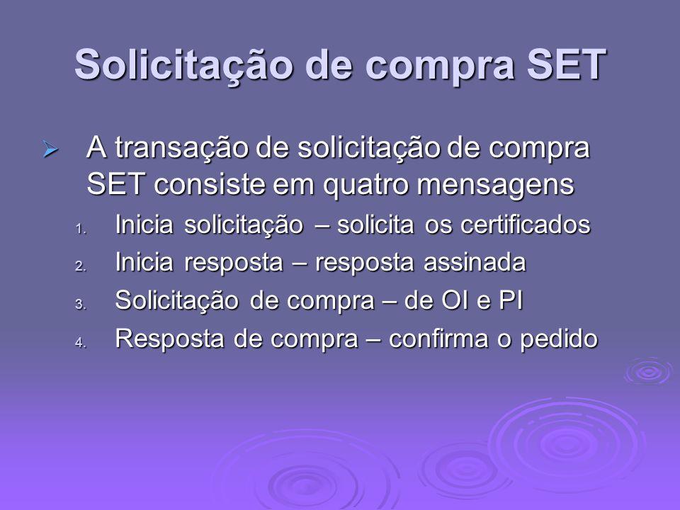 Solicitação de compra SET A transação de solicitação de compra SET consiste em quatro mensagens A transação de solicitação de compra SET consiste em q