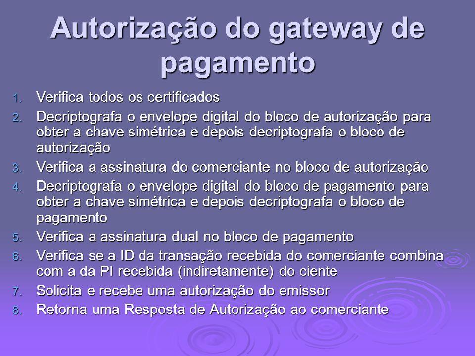 Autorização do gateway de pagamento 1. Verifica todos os certificados 2. Decriptografa o envelope digital do bloco de autorização para obter a chave s