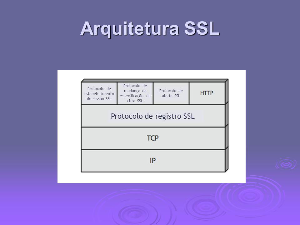 Arquitetura SSL Conexão SSL Conexão SSL um transiente, peer-to-peer, relacionamento de conexão um transiente, peer-to-peer, relacionamento de conexão associado a uma sessão SSL associado a uma sessão SSL Sessão SSL Sessão SSL uma associação entre um cliente e um servidor uma associação entre um cliente e um servidor criados pelo Protocolo de Estabelecimento de Sessão criados pelo Protocolo de Estabelecimento de Sessão definem um conjunto de parâmetros criptográficos definem um conjunto de parâmetros criptográficos podem ser compartilhados entre várias conexões podem ser compartilhados entre várias conexões