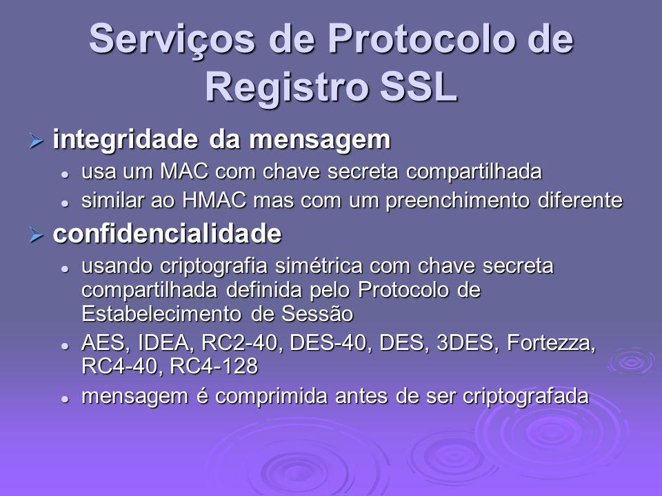 Operação do protocolo de registro SSL Dados da aplicação Fragmentar Compactar Adicionar MAC Criptografar Anexar cabeçalho de registro SSL